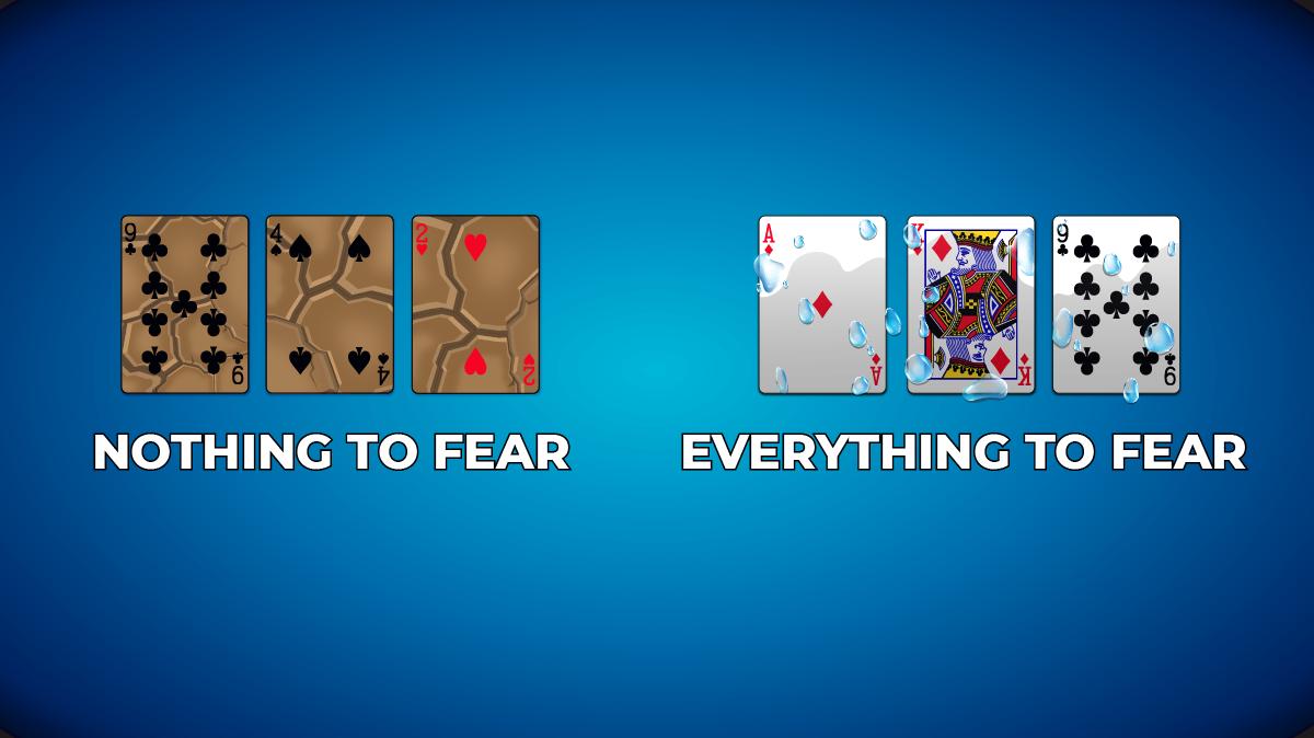 No Limit Texas Holdem Basic Strategy