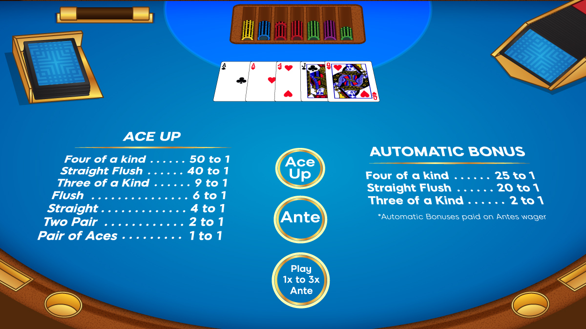 How much should i bet on the aces up in four card poker pari-mutuel betting supervision regulations for darts