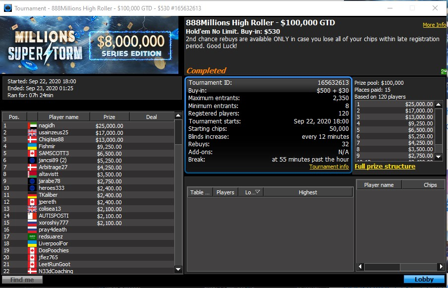 888Millions $530 buy-in High Roller