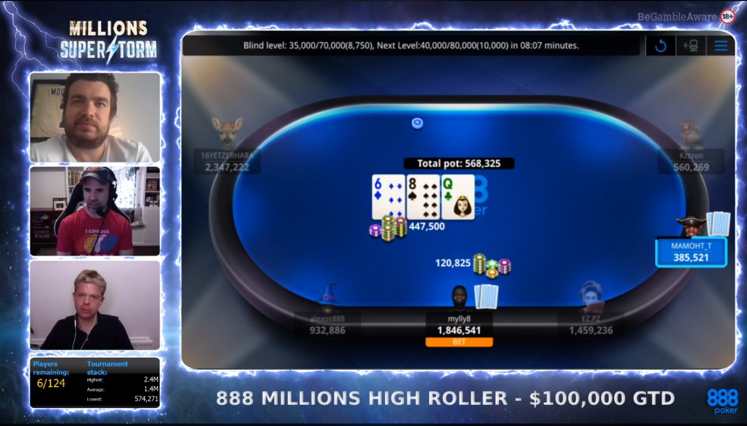 Moorman High Roller Final Table Results