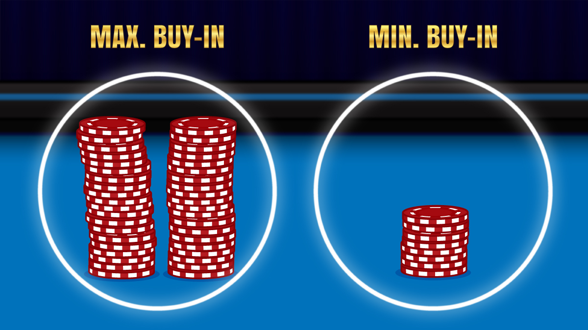 Buy In Poker
