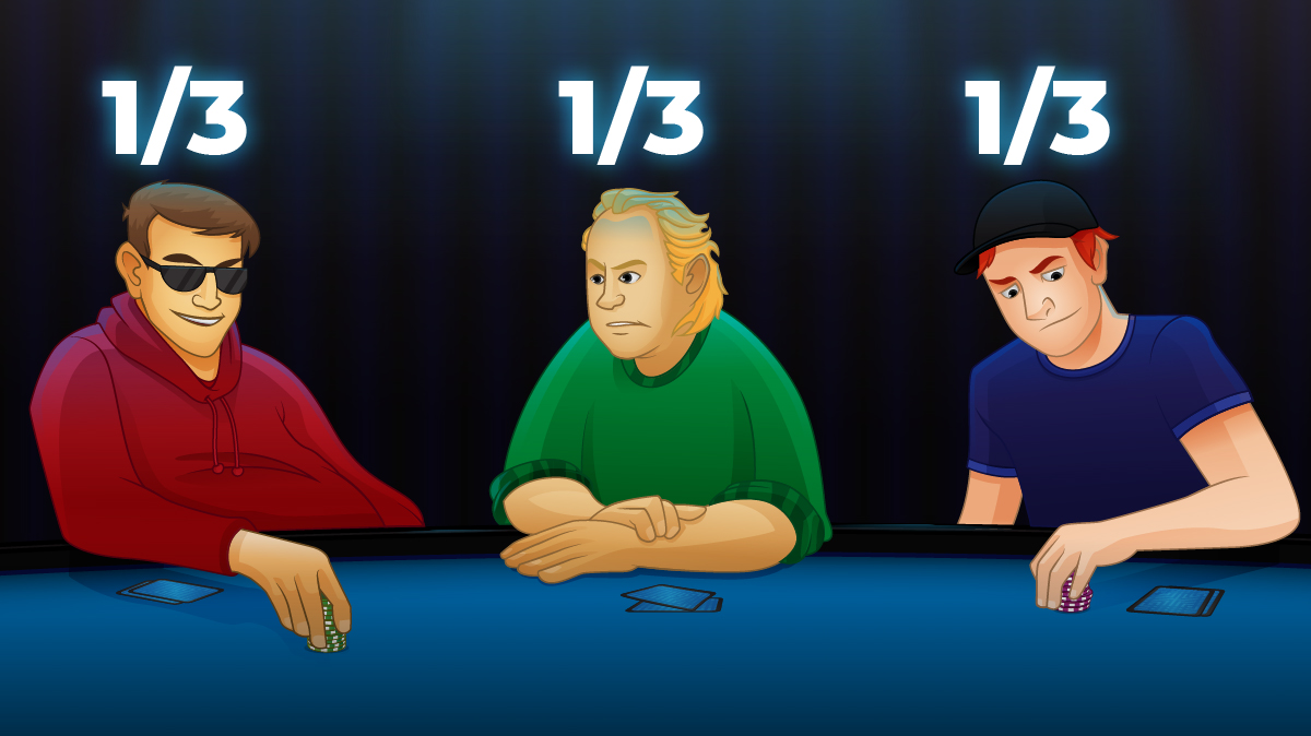 "3 players at a table with the words ""1/3"" above each of their heads."