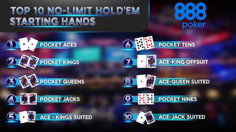 TOP 10 POKER STARTING HANDS CHART
