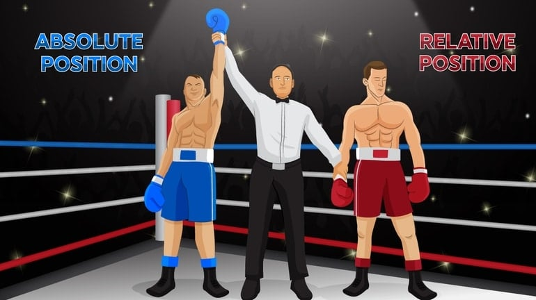 "Two boxers in ring – LOSER with the words ""Relative Position"" and WINNER with the words ""Absolute Position"""