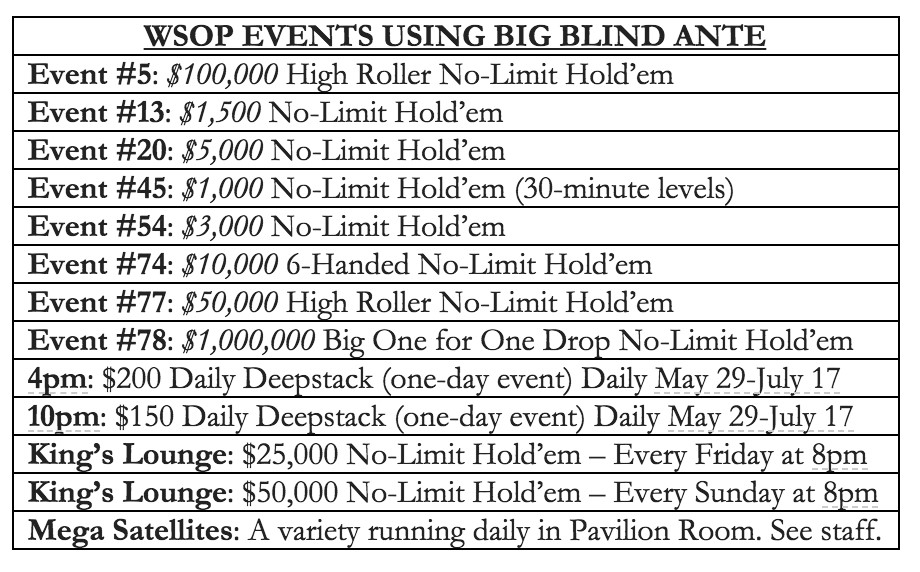 Big Blind Ante Events at 2018 WSOP