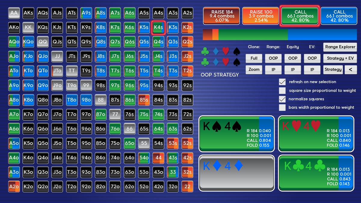mdf chart 2