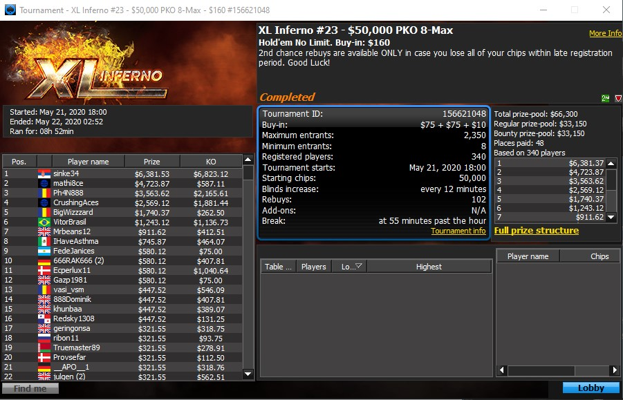 XL Inferno Event #23 Final Table Results