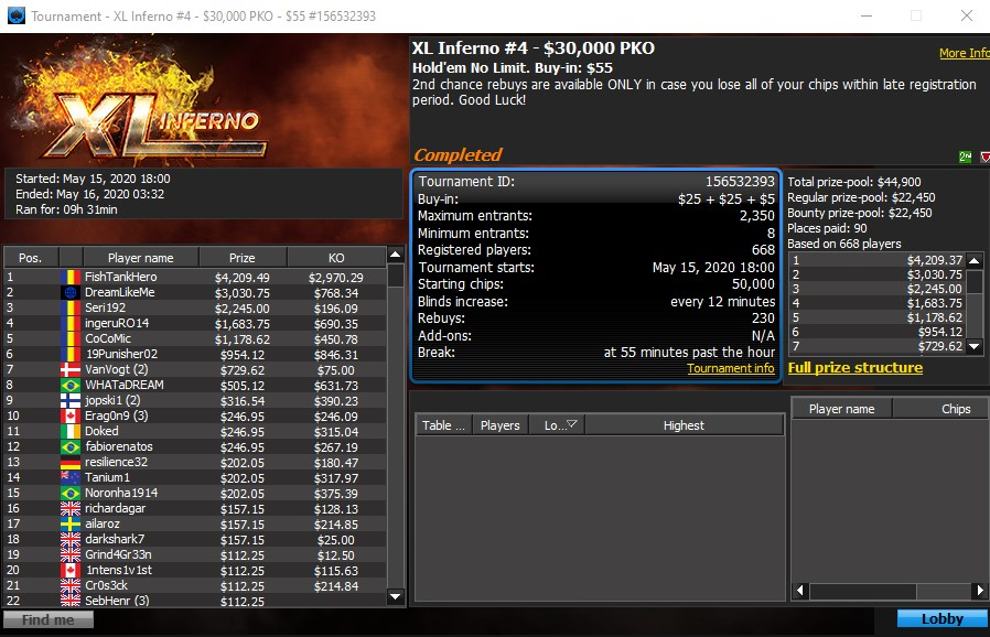 XL Inferno #4 Romanian Domination