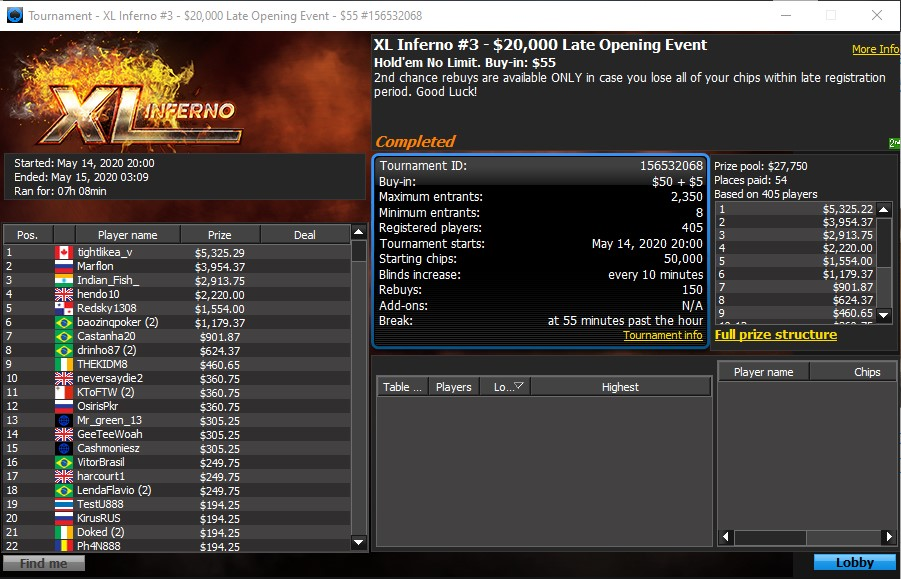 XL Inferno Event #3 Final Table Results