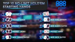 10 Best Starting Hands in Poker Chart