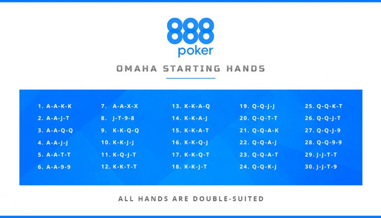Omaha Hi Lo Starting Hands Chart