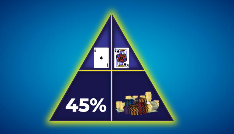 Should You Be Using Preflop Poker Odds Calculations?