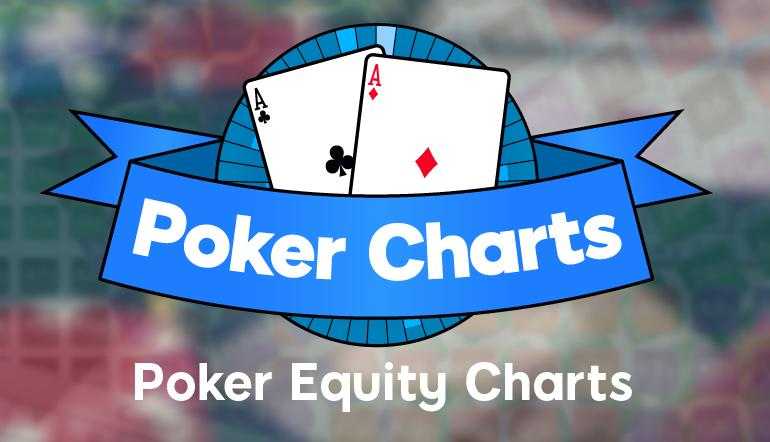 How to Use Poker Equity Charts