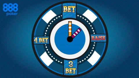 888 betting rules in poker